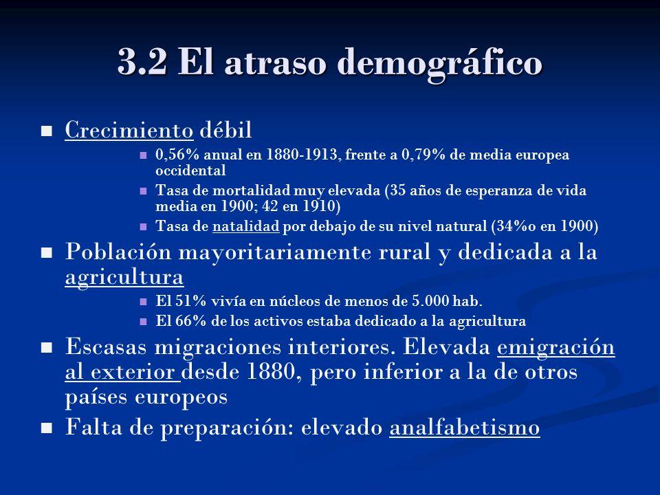 3.2 El atraso demográfico Crecimiento débil