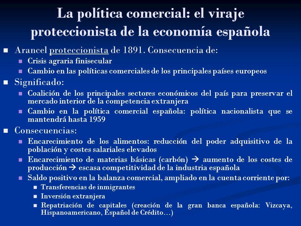La política comercial: el viraje proteccionista de la economía española