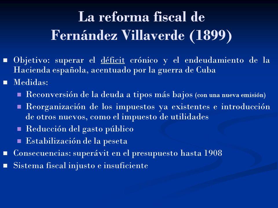 La reforma fiscal de Fernández Villaverde (1899)