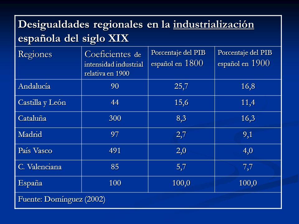 Desigualdades regionales en la industrialización española del siglo XIX