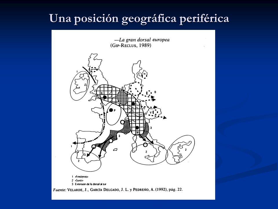 Una posición geográfica periférica