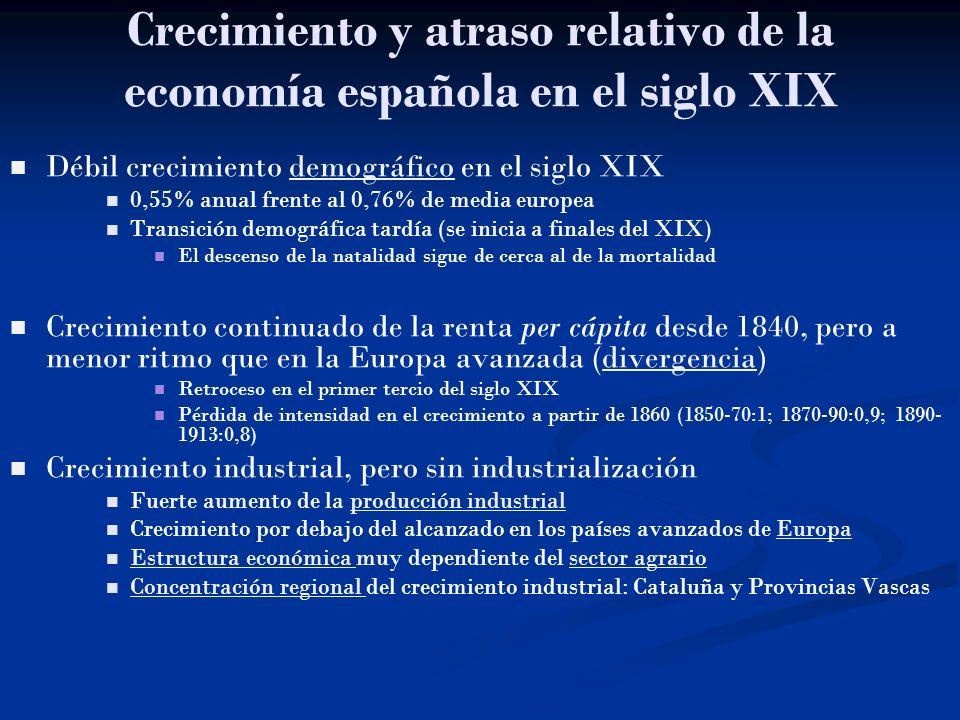 Crecimiento y atraso relativo de la economía española en el siglo XIX