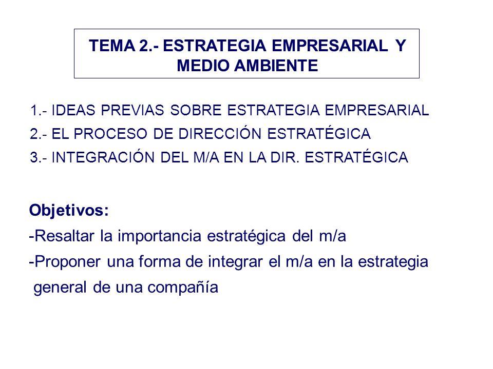 TEMA 2.- ESTRATEGIA EMPRESARIAL Y