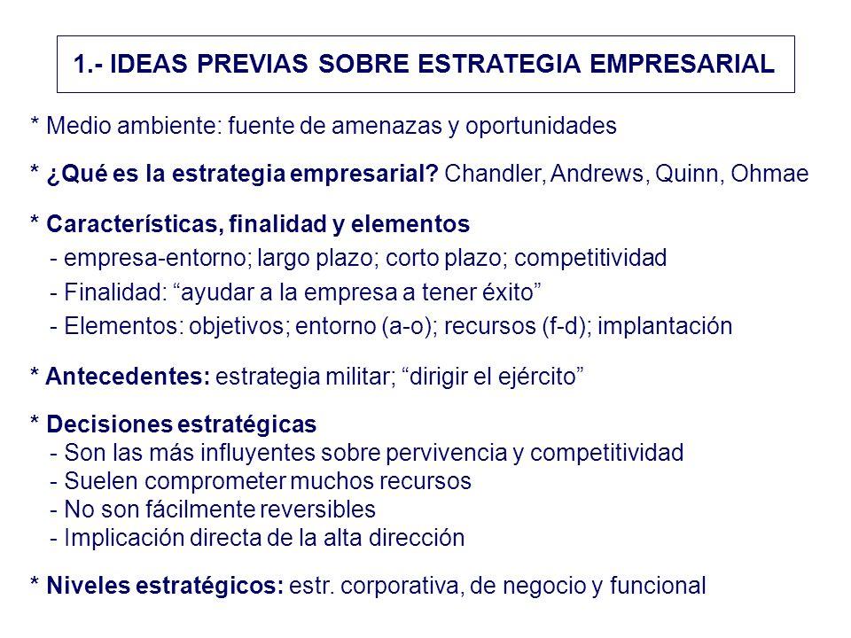 1.- IDEAS PREVIAS SOBRE ESTRATEGIA EMPRESARIAL