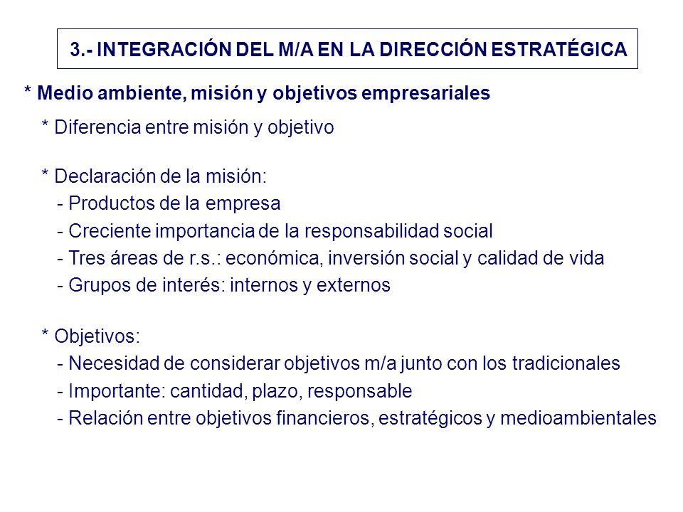 3.- INTEGRACIÓN DEL M/A EN LA DIRECCIÓN ESTRATÉGICA