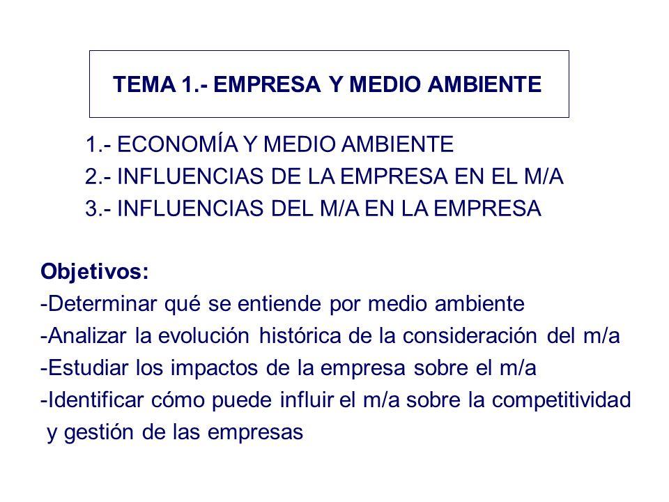TEMA 1.- EMPRESA Y MEDIO AMBIENTE
