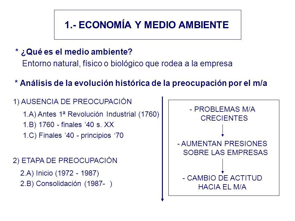 1.- ECONOMÍA Y MEDIO AMBIENTE