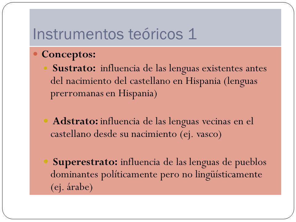 Instrumentos teóricos 1