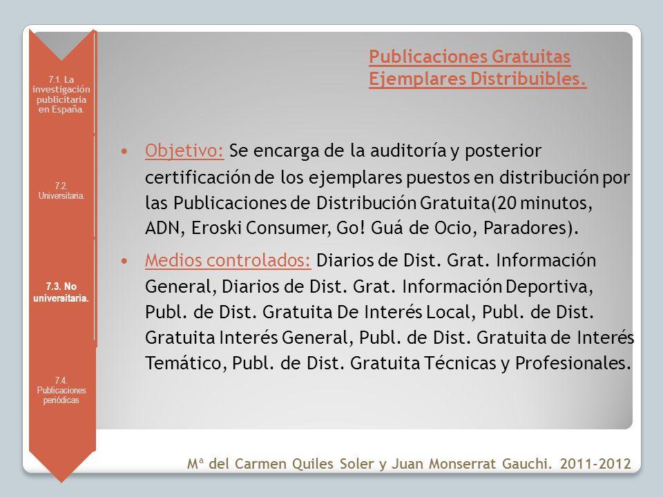 Publicaciones Gratuitas Ejemplares Distribuibles.