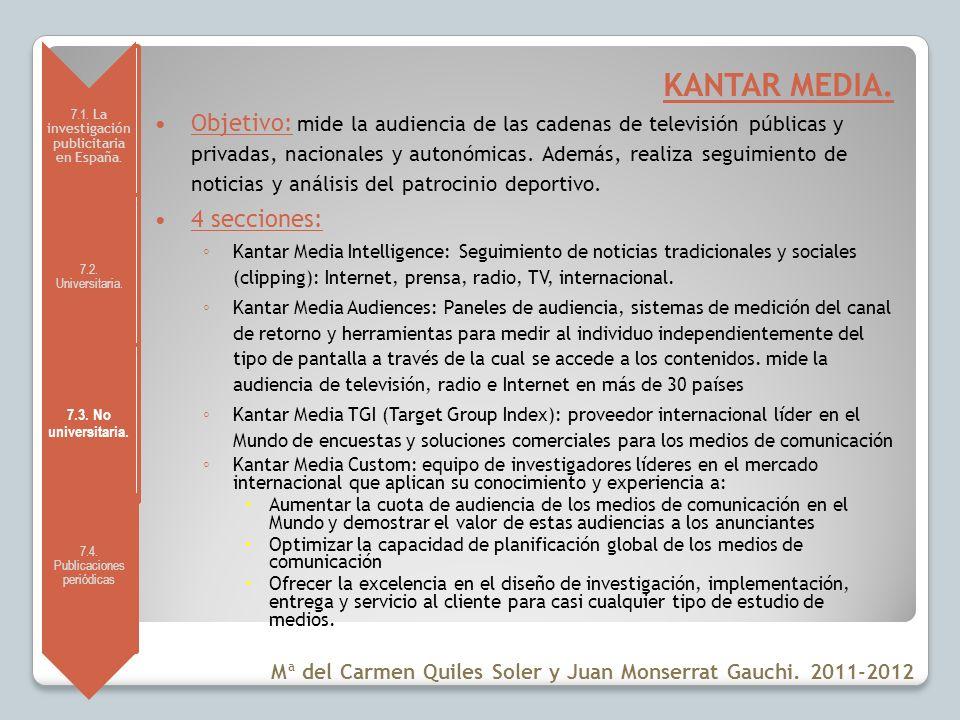 7.1. La investigación publicitaria en España.