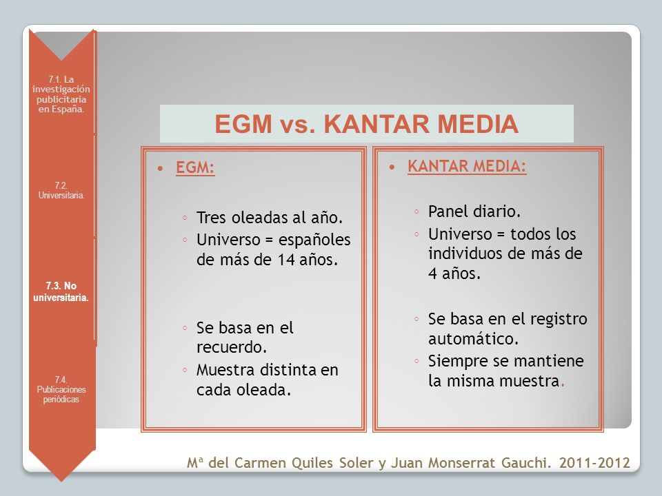 EGM vs. KANTAR MEDIA EGM: Tres oleadas al año.