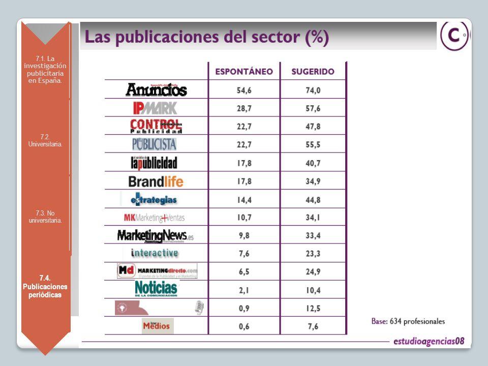 7.4. Publicaciones periódicas
