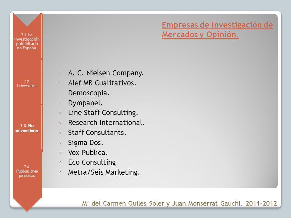 Empresas de Investigación de Mercados y Opinión.