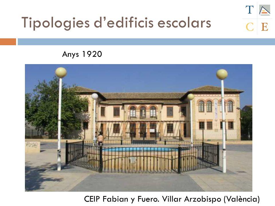Tipologies d'edificis escolars