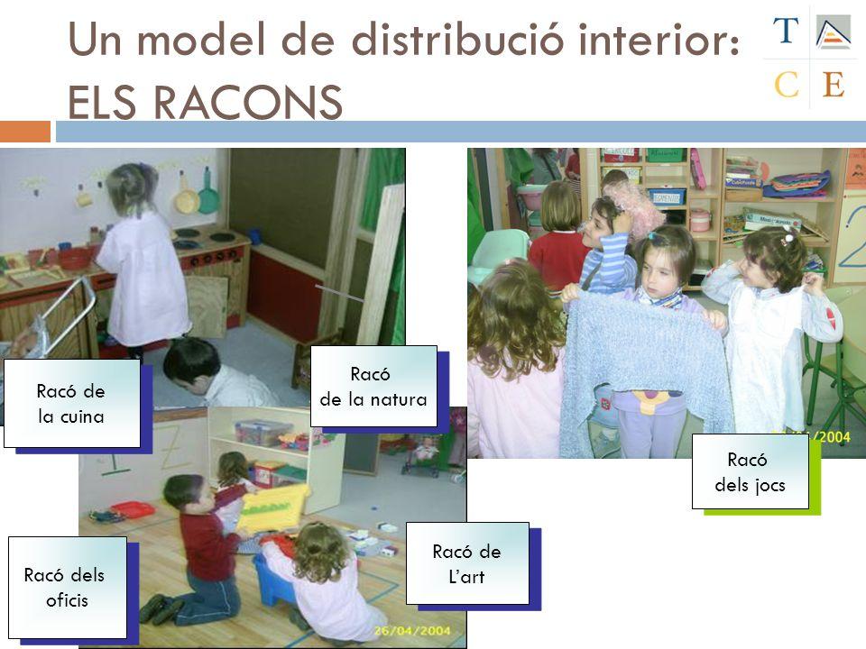 Un model de distribució interior: ELS RACONS
