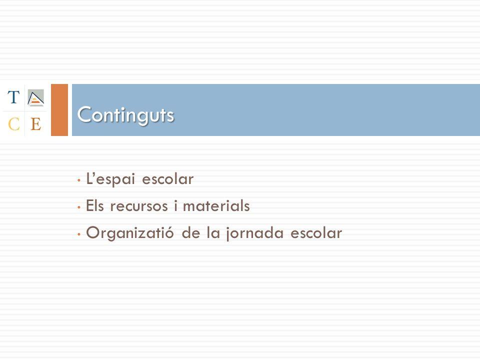 Continguts L'espai escolar Els recursos i materials