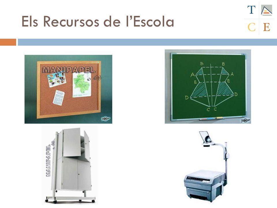 Els Recursos de l'Escola