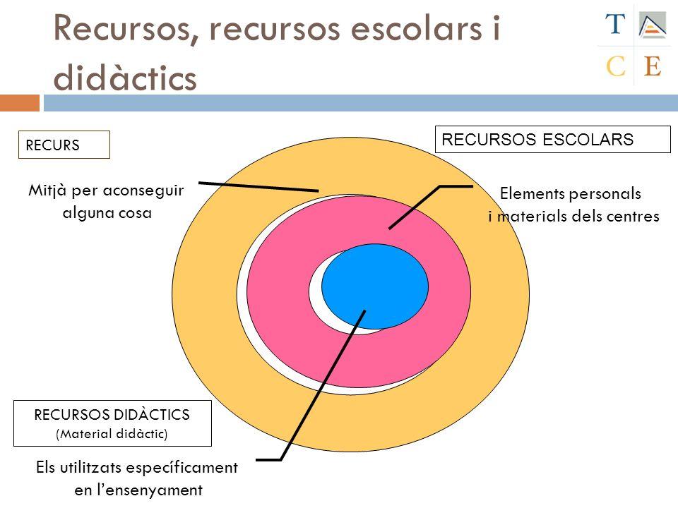 Recursos, recursos escolars i didàctics