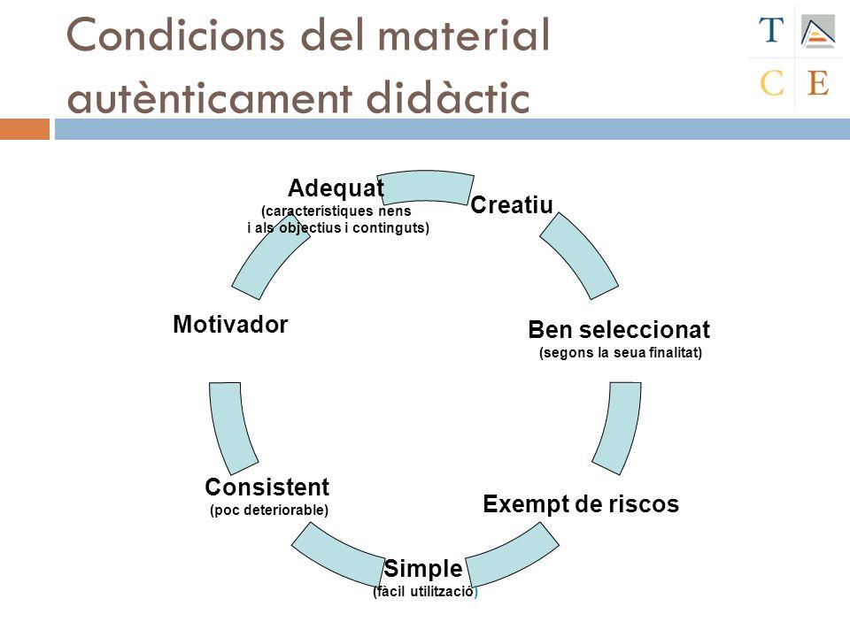 Condicions del material autènticament didàctic