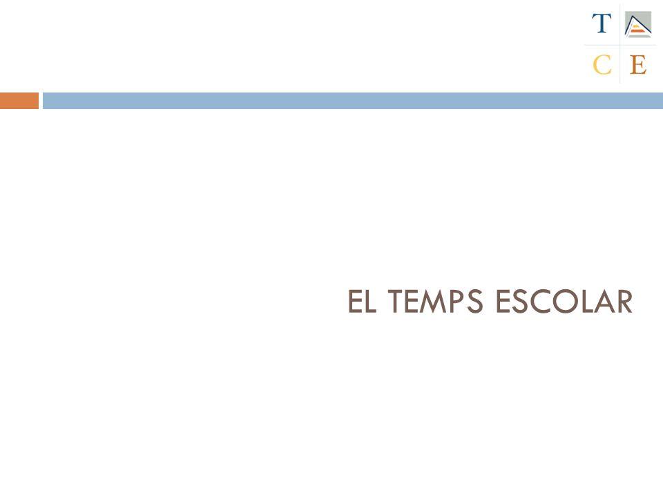 EL TEMPS ESCOLAR