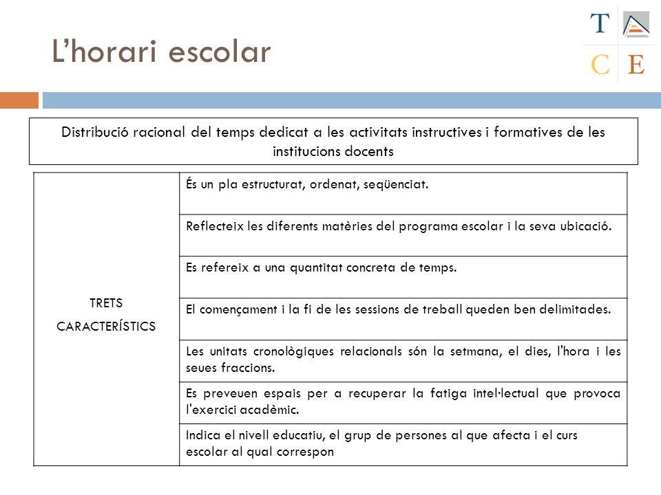 L'horari escolar Distribució racional del temps dedicat a les activitats instructives i formatives de les institucions docents.
