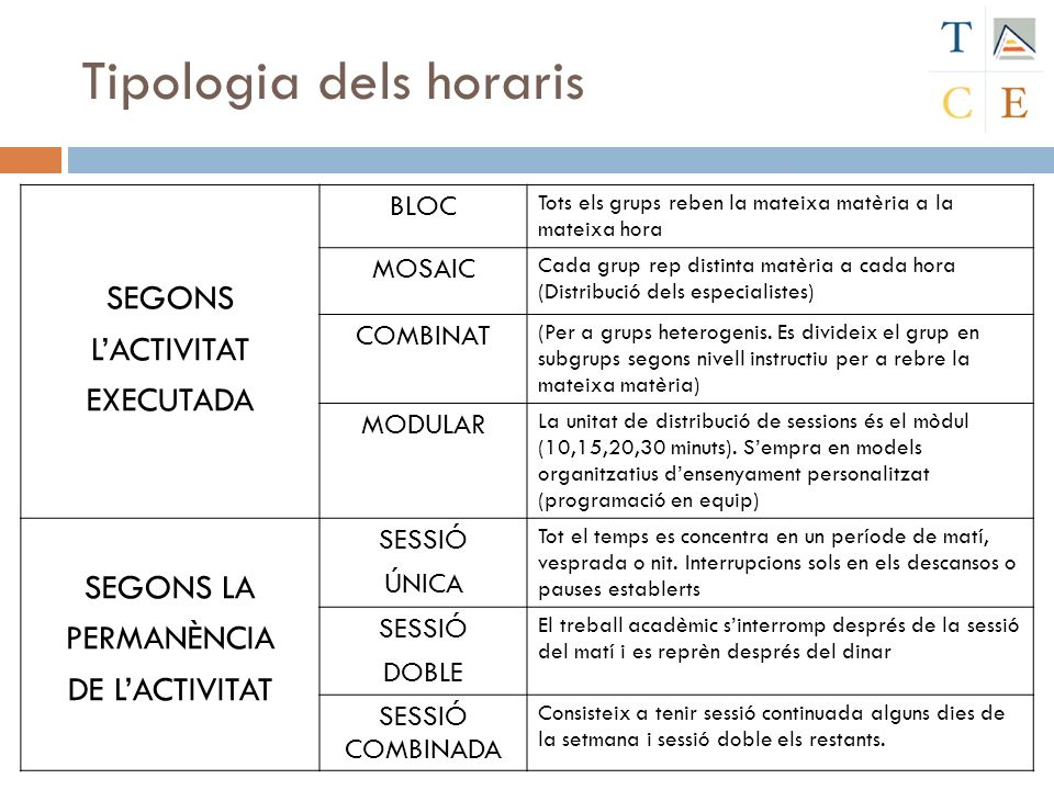 Tipologia dels horaris