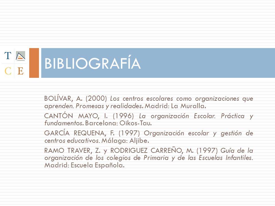 BIBLIOGRAFÍA BOLÍVAR, A. (2000) Los centros escolares como organizaciones que aprenden. Promesas y realidades. Madrid: La Muralla.