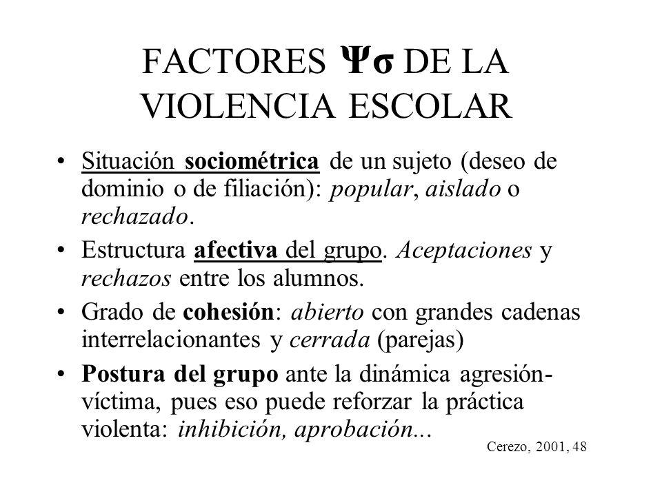 FACTORES Ψσ DE LA VIOLENCIA ESCOLAR