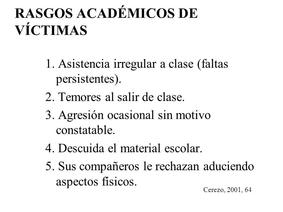 RASGOS ACADÉMICOS DE VÍCTIMAS