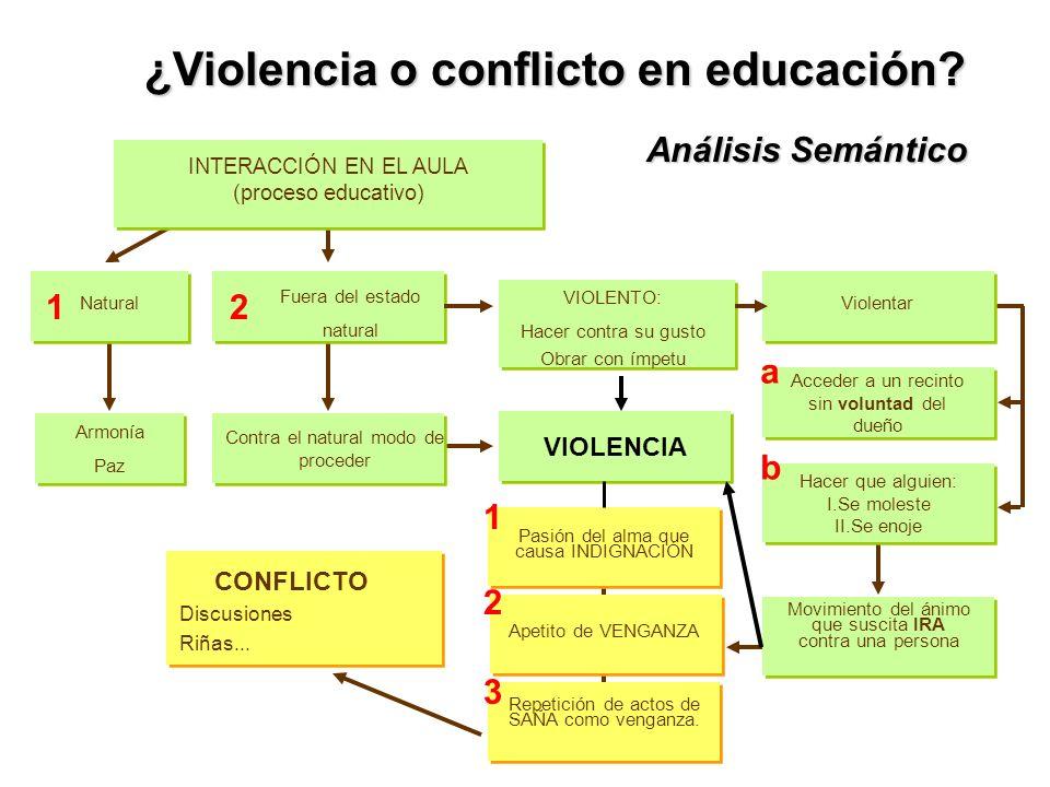 ¿Violencia o conflicto en educación
