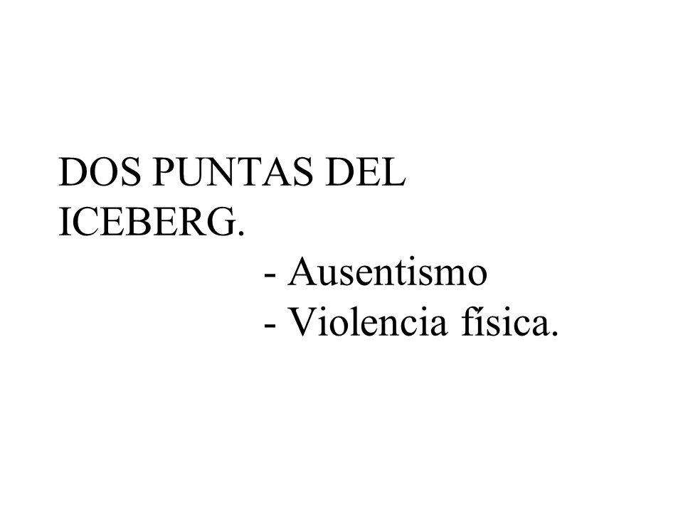 DOS PUNTAS DEL ICEBERG. - Ausentismo - Violencia física.