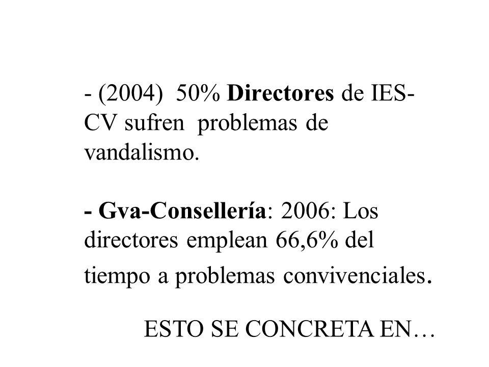 (2004) 50% Directores de IES-CV sufren problemas de vandalismo