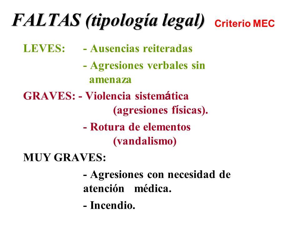 FALTAS (tipología legal)