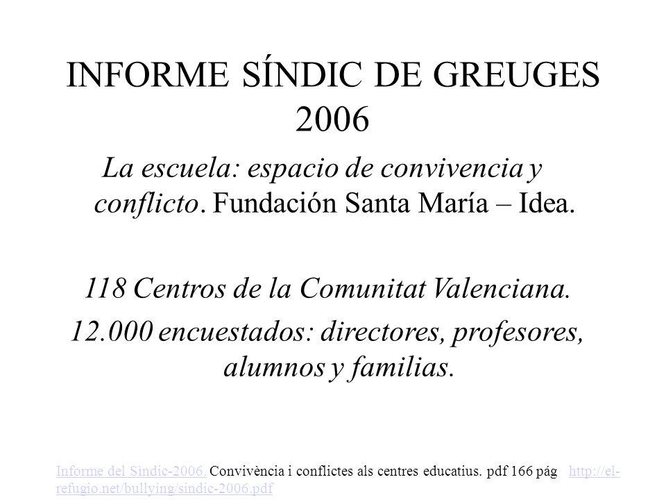 INFORME SÍNDIC DE GREUGES 2006