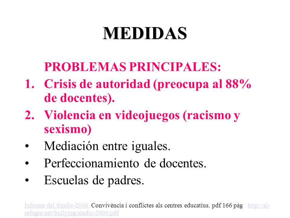 MEDIDAS PROBLEMAS PRINCIPALES: