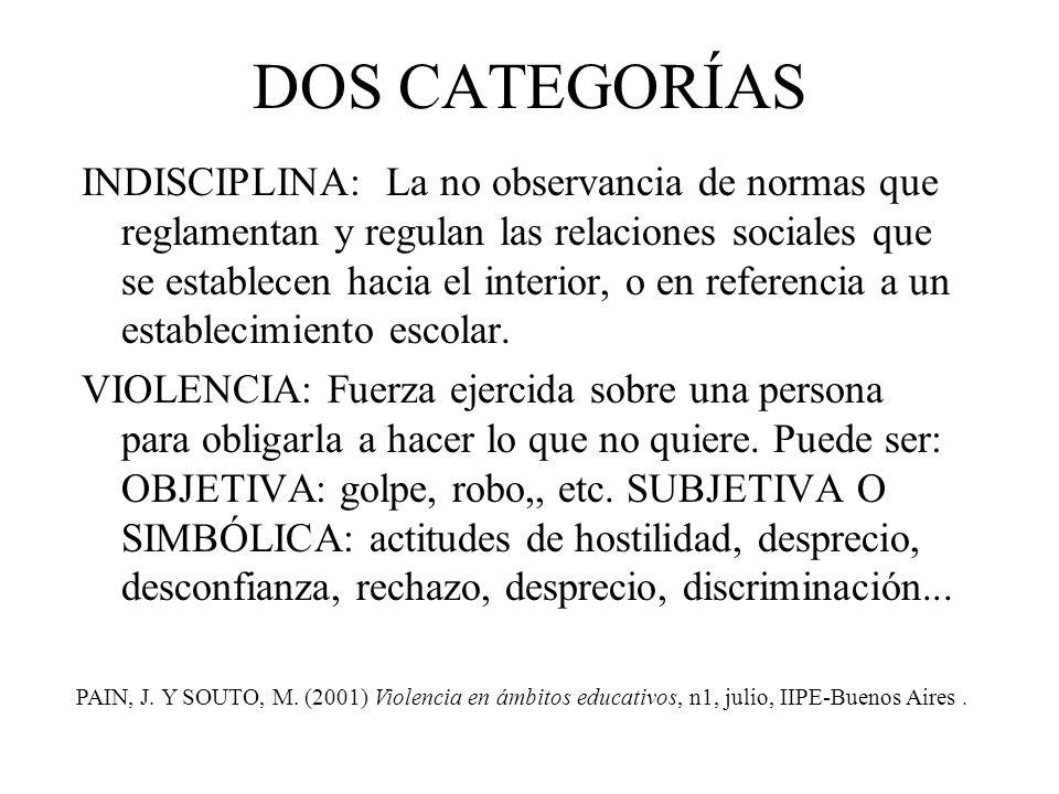DOS CATEGORÍAS