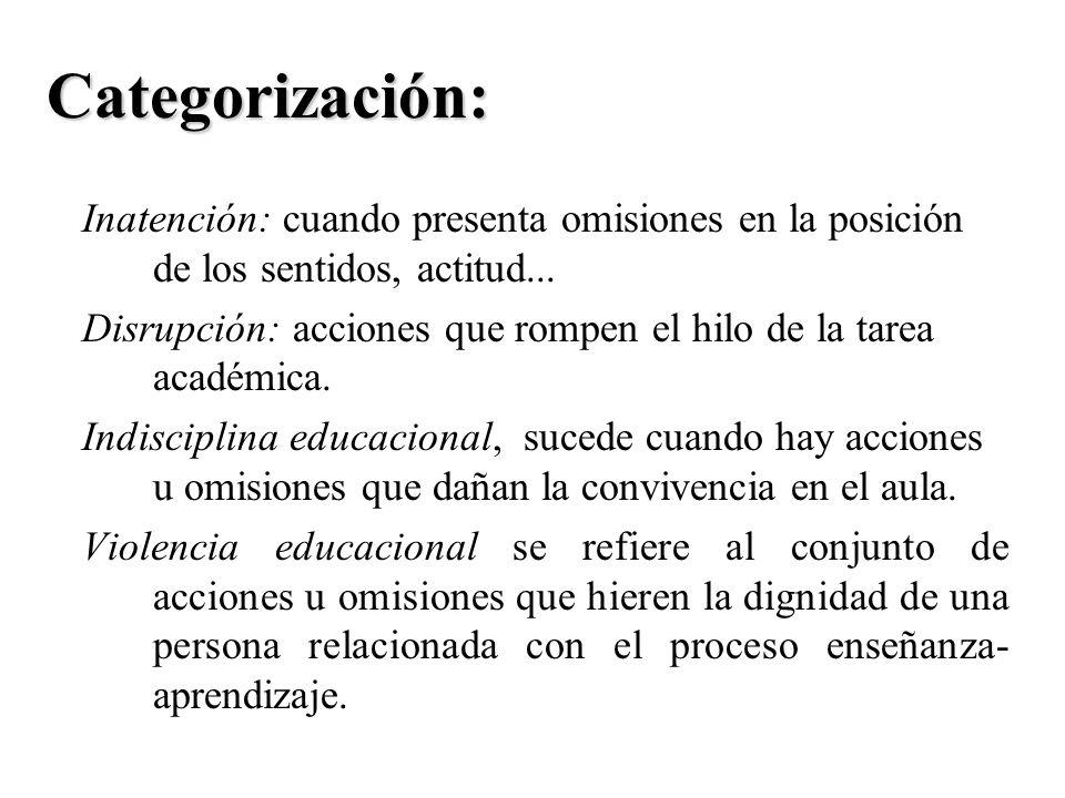 Categorización:Inatención: cuando presenta omisiones en la posición de los sentidos, actitud...
