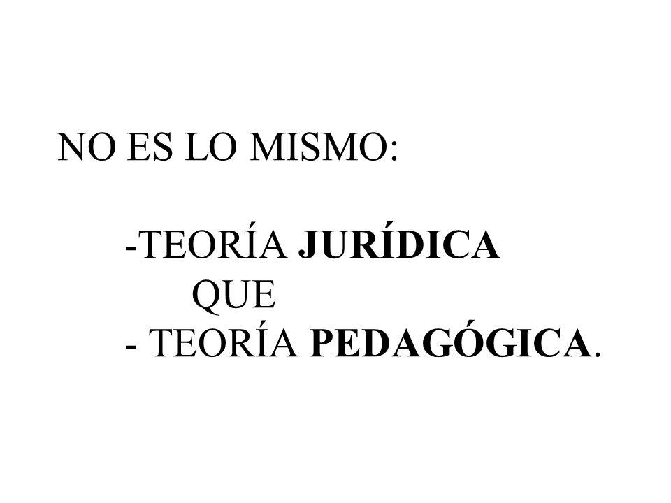 NO ES LO MISMO: -TEORÍA JURÍDICA QUE - TEORÍA PEDAGÓGICA.