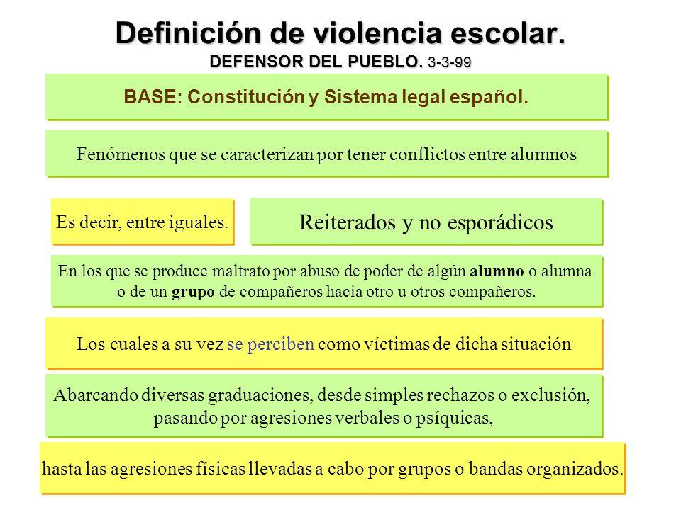 Definición de violencia escolar. DEFENSOR DEL PUEBLO. 3-3-99