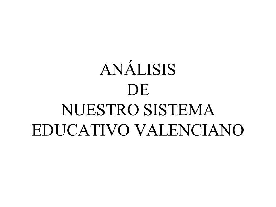ANÁLISIS DE NUESTRO SISTEMA EDUCATIVO VALENCIANO
