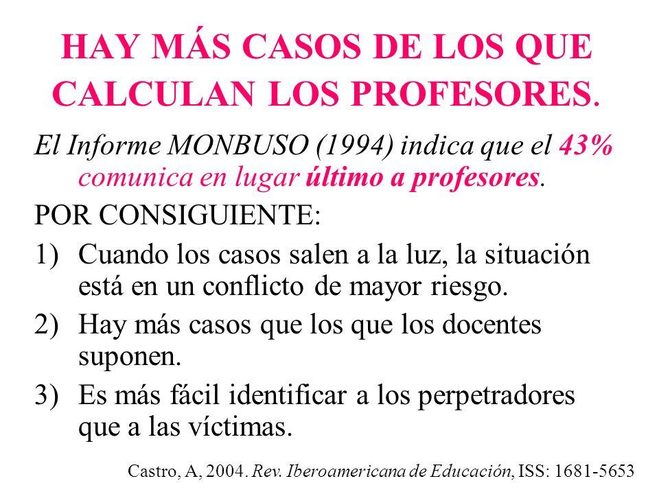 HAY MÁS CASOS DE LOS QUE CALCULAN LOS PROFESORES.