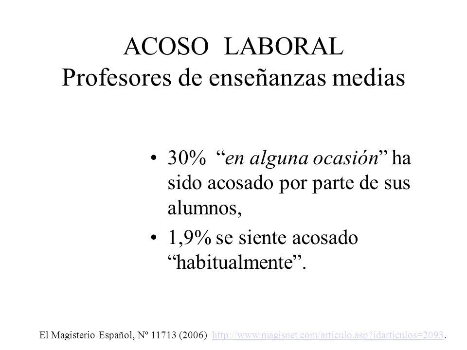 ACOSO LABORAL Profesores de enseñanzas medias