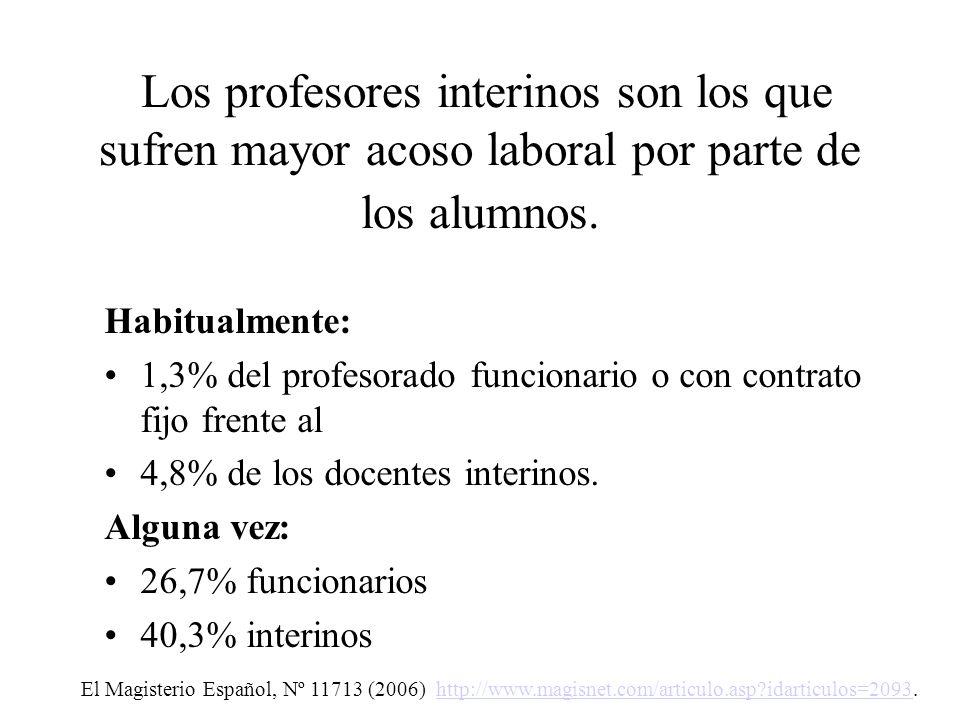 Los profesores interinos son los que sufren mayor acoso laboral por parte de los alumnos.