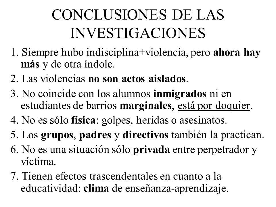 CONCLUSIONES DE LAS INVESTIGACIONES