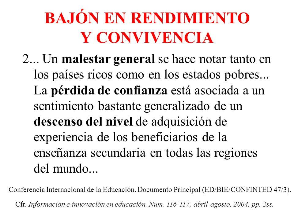 BAJÓN EN RENDIMIENTO Y CONVIVENCIA