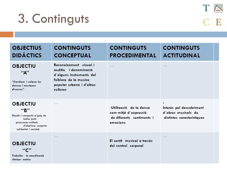 3. Continguts OBJECTIUS DIDÀCTICS CONTINGUTS CONCEPTUAL PROCEDIMENTAL