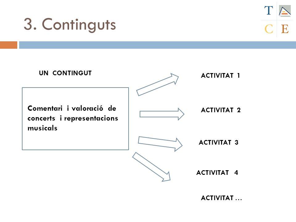 3. Continguts UN CONTINGUT. ACTIVITAT 1. Comentari i valoració de concerts i representacions musicals.