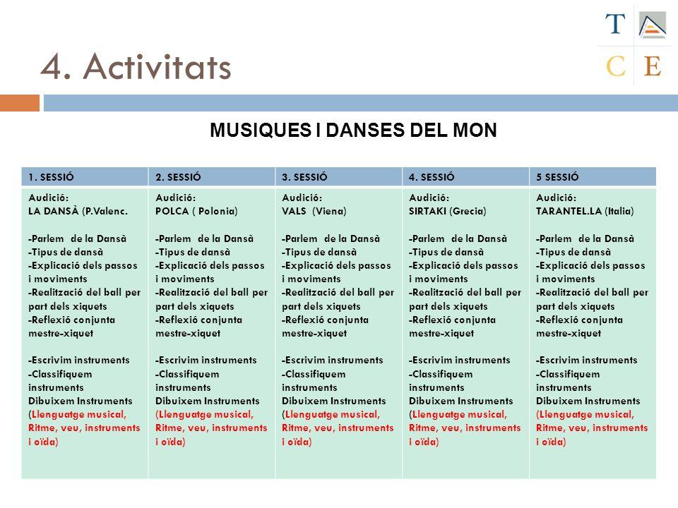 4. Activitats MUSIQUES I DANSES DEL MON 1. SESSIÓ 2. SESSIÓ 3. SESSIÓ