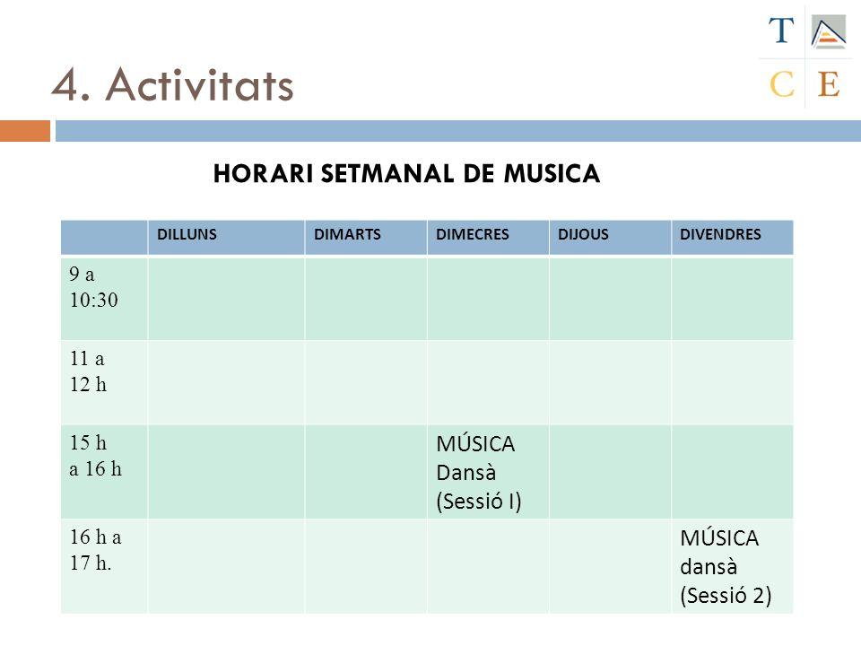 4. Activitats HORARI SETMANAL DE MUSICA MÚSICA Dansà (Sessió I) dansà