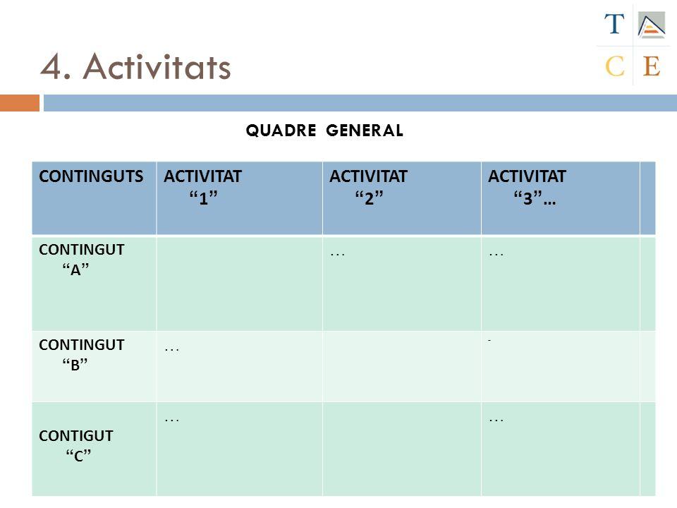 4. Activitats QUADRE GENERAL CONTINGUTS ACTIVITAT 1 2 3 …